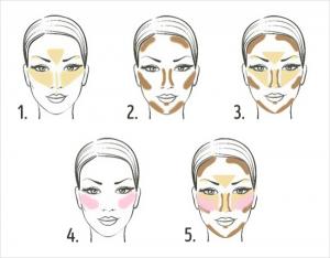 Comment maquiller un visage carré?