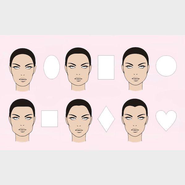 coiffure selon la forme du visage